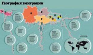 Страны европы для иммиграции из россии