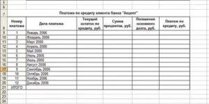 Образец таблицы платежей за аренду квартиры образец