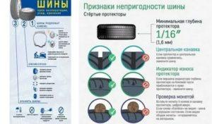 Срок хранения зимней резины липучки