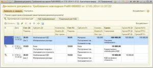 Подарки сотрудникам бухгалтерский и налоговый учет проводки