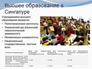 Работа в сингапуре для русских со знанием языка вакансии