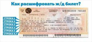Расшифровка жд билет у0д