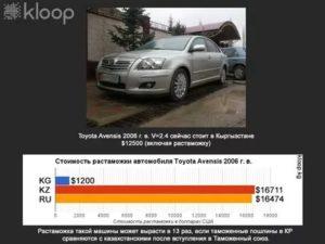 Как проверит киргизские авто когда был расстаможен