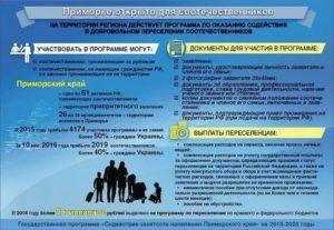 Программа переселения соотечественников 2019 в калужской
