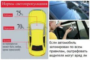 Сколько процентов тонировки разрешено клеить на передние стекла автомобиля