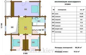 Площадь частного дома жилая и общая