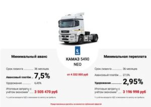 Лизинг грузовых автомобилей для ип