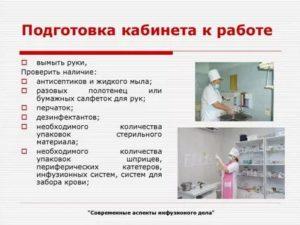 Алгоритм работы медсестры процедурной