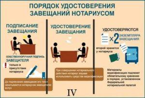 Какие документы представляются нотариусу при удостоверении завещания
