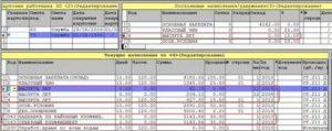 Расчет заработной платы по окладу с районным коэффициентом калькулятор