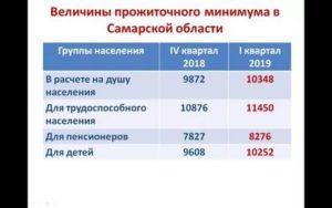 Мрот в самарской области в 2019 году для пенсионеров