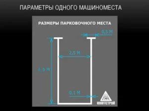 Размеры парковочных мест по госту
