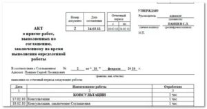 Дата составления и подписания акта выполненных работ