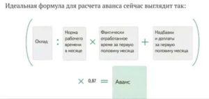Как рассчитать зарплату по авансу калькулятор